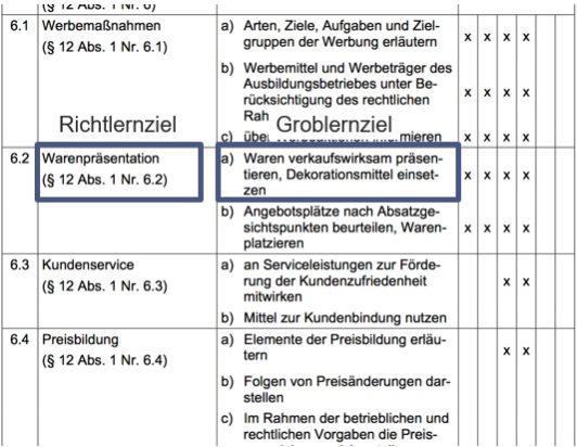 Bild eines Auszugs aus dem Ausbildungsrahmenplan zur Formulierung der Lernziele für die AdA-Prüfung